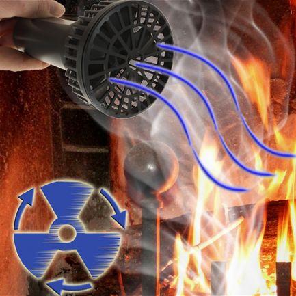 Ventilator electric pentru grătar